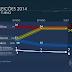 Dilma tem 35%, Marina, 34%, e Aécio, 14%, diz pesquisa Datafolha