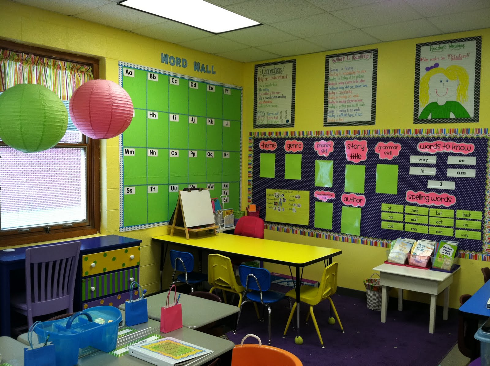 Reading Classroom Decoration ~ Life in first grade classroom decorating day ten