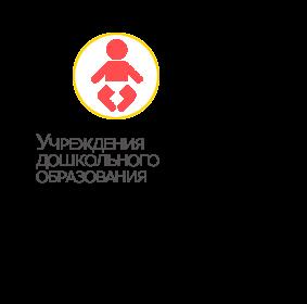 Учреждения дошкольного образования