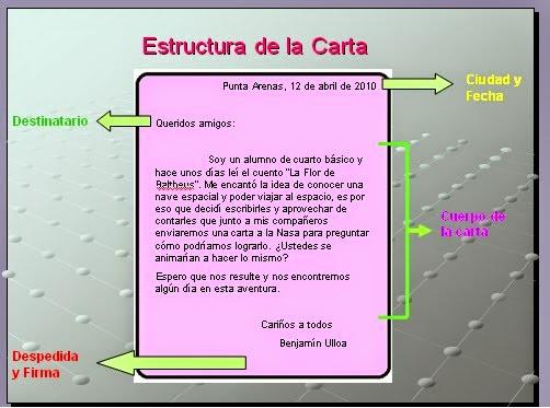 http://www.edu365.cat/eso/muds/castella/email/imatges/email_c.swf