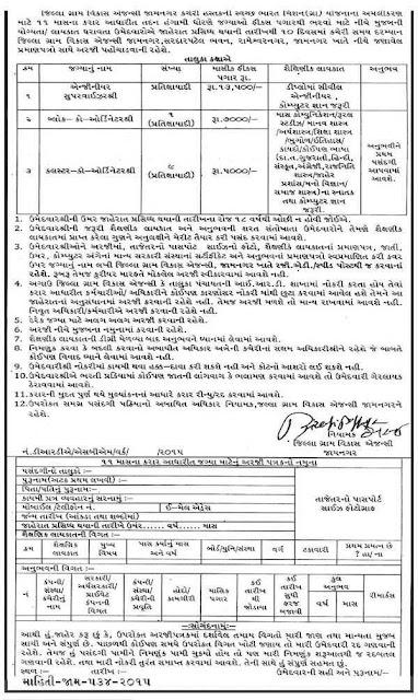 InfoGuru24.com... District Rural Development Agency, Jamnagar Recruitment 2015