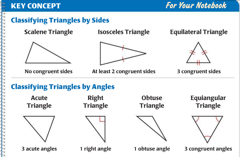 Classify Triangles By Sides And Angles Worksheet Free Worksheets – Classifying Triangles Worksheets