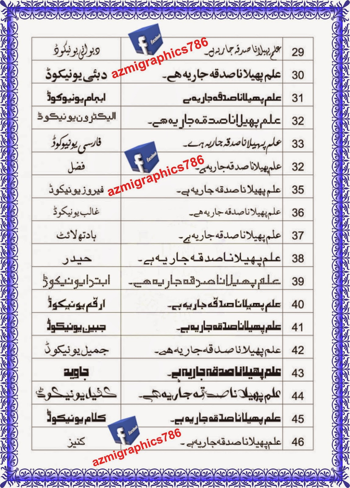 Urdu Inpage Free Download for PC Latest Version