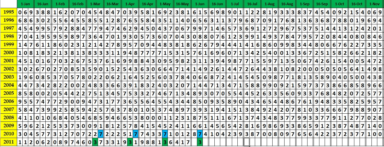 thai lottery chart route 2012 to 2016: Thai lottery full chart download thai lotto chart 2016 only thai