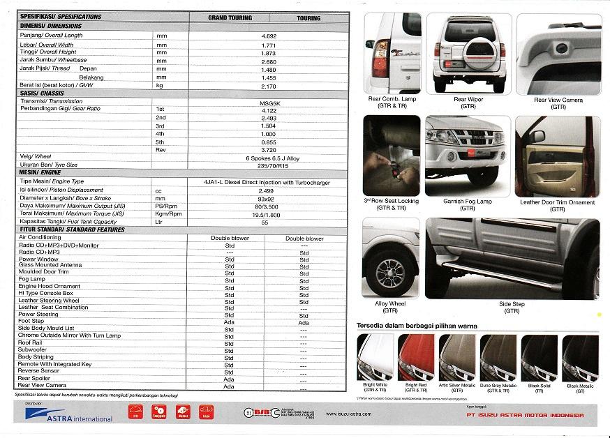 Spesifikasi Grand Touring & Touring