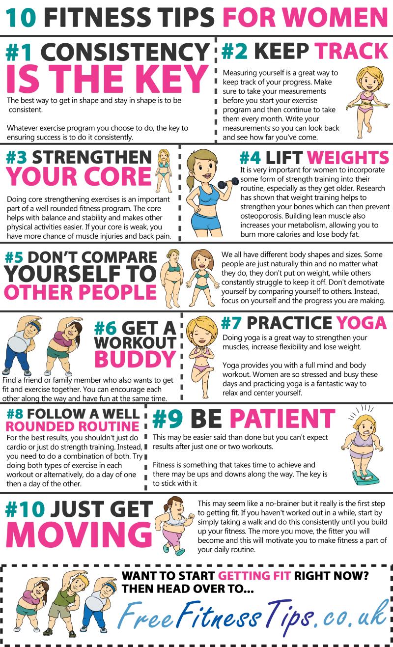10 Fitness Tips...