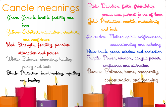 Image result for Candles and Their Colors