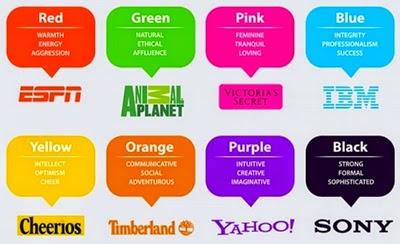 memilih warna dasar logo