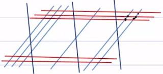ثلاث طرق مختلفة لحساب جداء عددين بسرعة وبدون استعمال الآلة الحاسبة