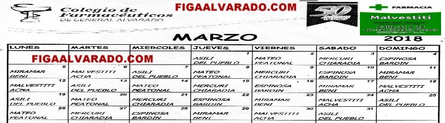FARMACIAS MARZO