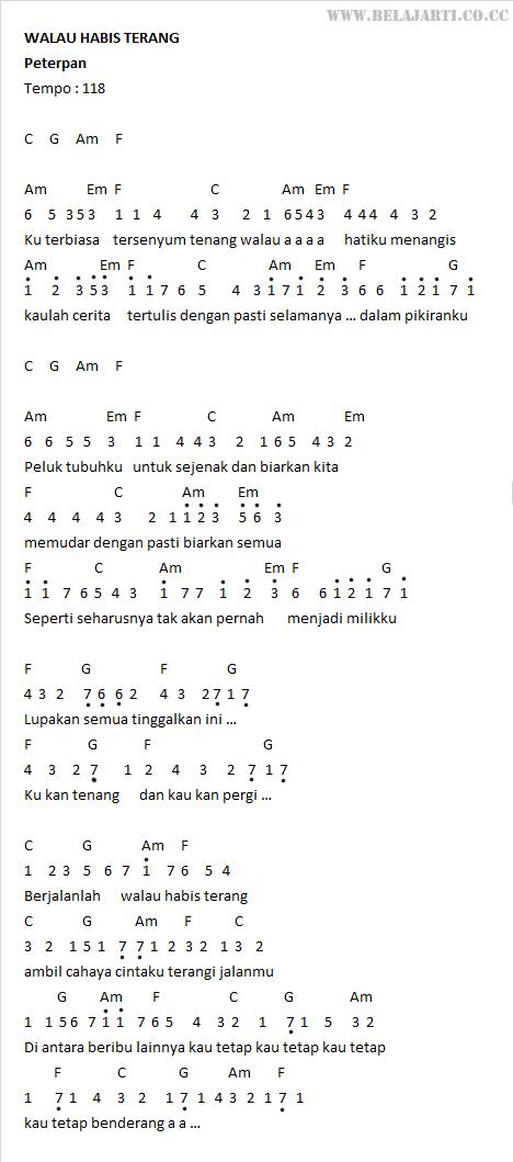 Nah Klo Minat Tinggal Download Ajh
