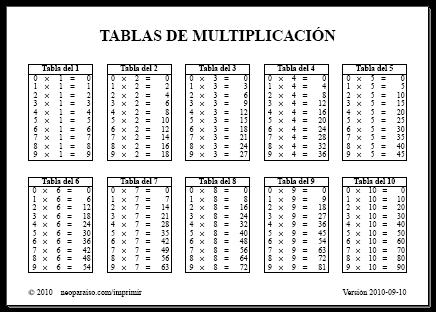 Tabla Multiplicar Del 8 Tablas de Multiplicar Del 1 al