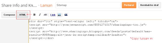 halaman HTML,sitemap,daftar isi