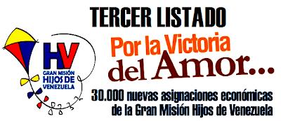 de beneficiarios de Misión Hijos de Venezuela - Mision Hijos