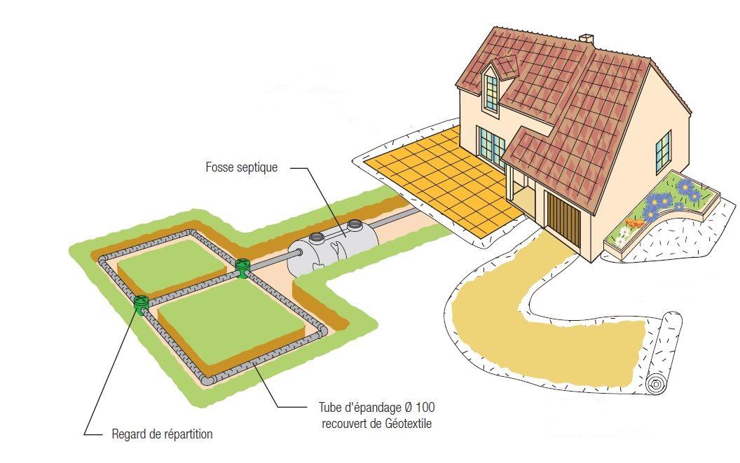 geotextile bache et feutre en geotextiles et geomembrane. Black Bedroom Furniture Sets. Home Design Ideas