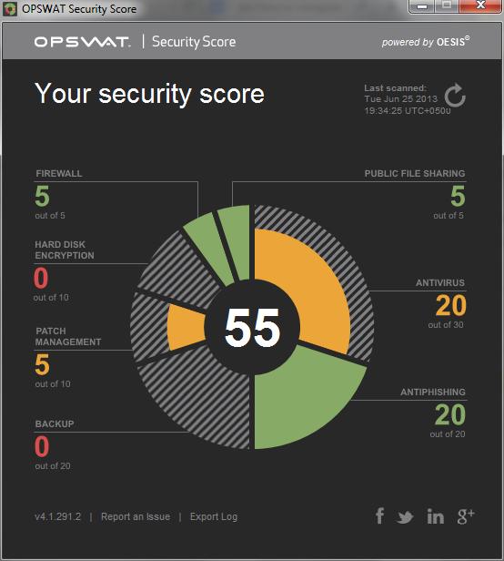 OPSWAT Security Score Software