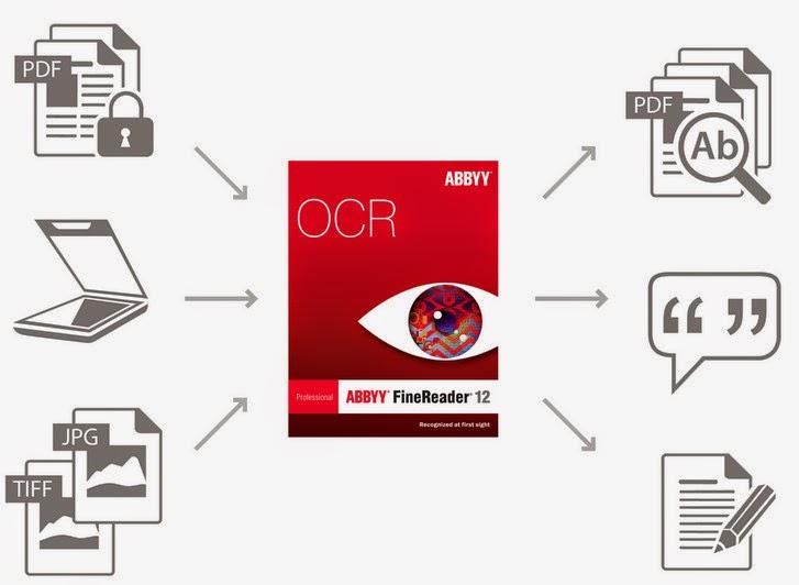 ABBYY FineReader 12.0.101.264 Professional Full,Chuyển hình ảnh sang văn bản