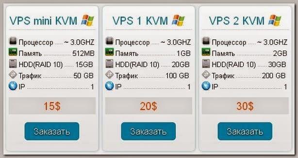 Vps для торговли форекс forex tester для мт4