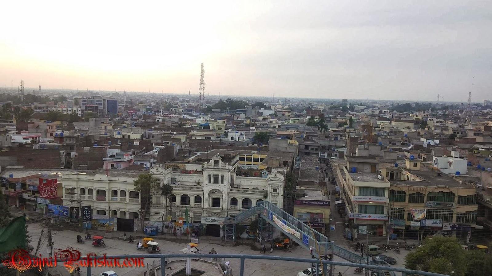 gujrat-pakistan