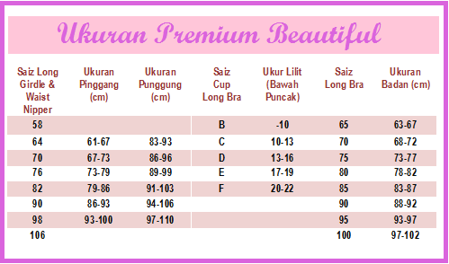 Image result for cara ukur pb
