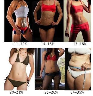 Womens workout fat burning