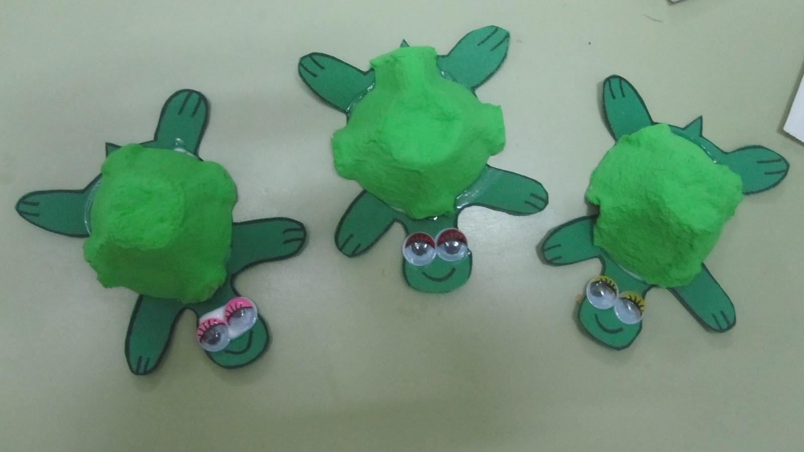 Manualidades de tortugas - Como hacer una manualidad ...