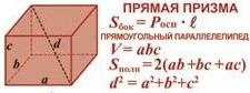 Объем прямоугольного параллелепипеда. Площадь боковой поверхности, полная площадь поверхности, диагональ прямоугольного параллелепипеда. Математика для блондинок.