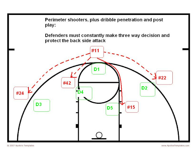 Dribble penetration means
