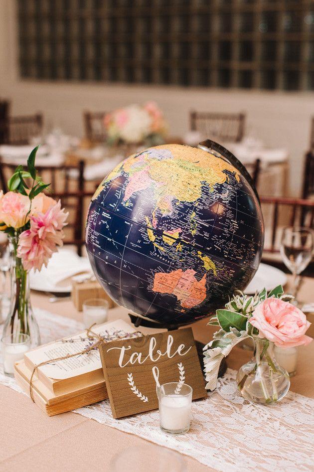 Travel Themed Wedding Decoration Ideas