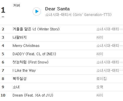 taetiseo dear santa all kill