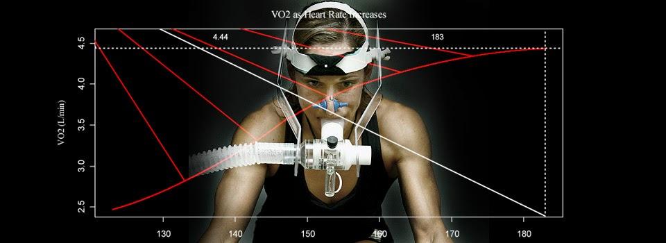 VO2 Max & Cooper test. Testarea performantei sportive
