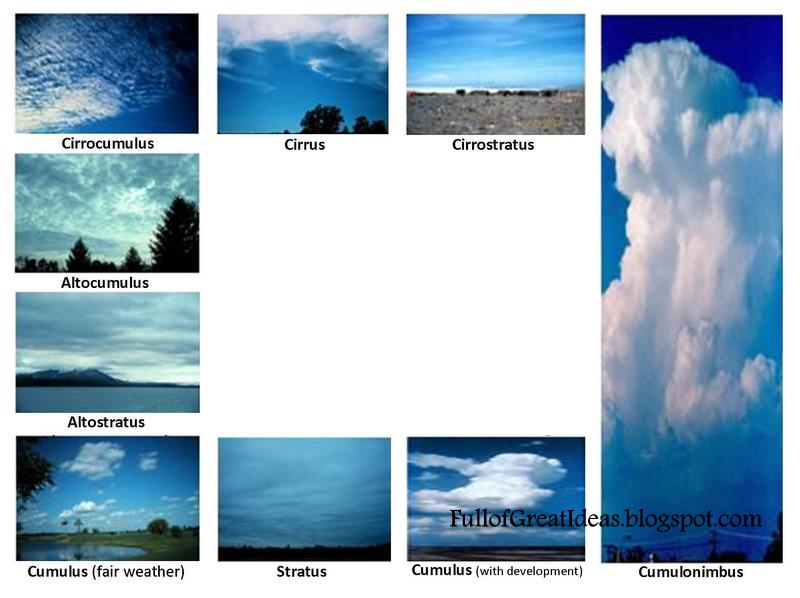 nasa cloud chart printable - photo #35