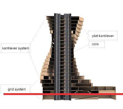 desain bangunan futuristik