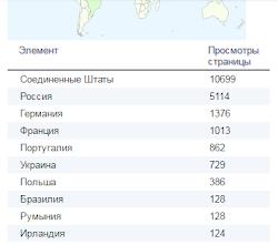 страны блогера