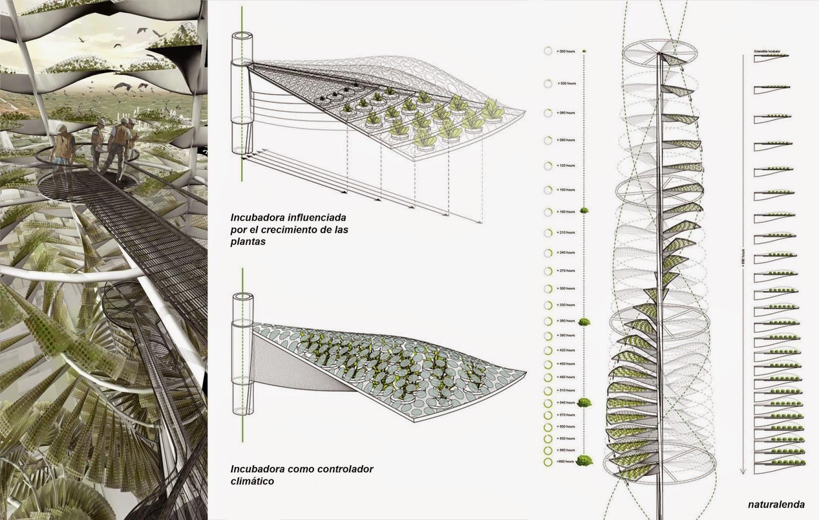 proyecto de la granja vertical