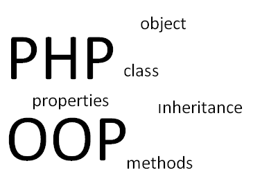 konsep dasar php oop