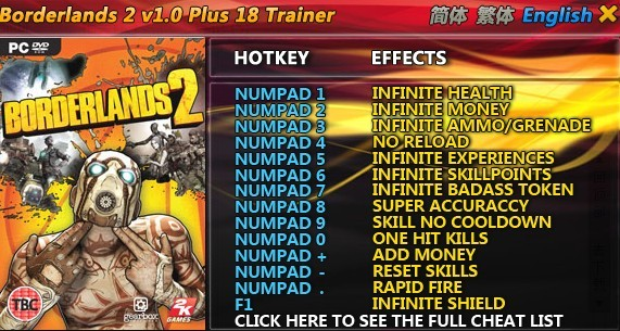 Slots borderlands 2 cheat