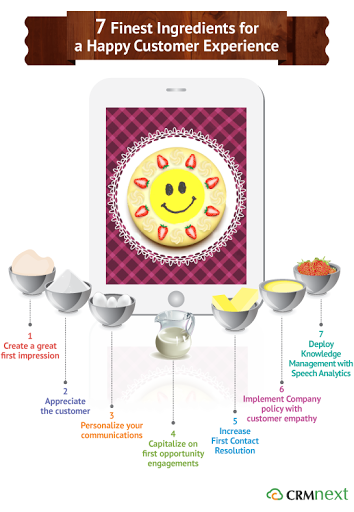 7 Finest Ingredients for a Happy Customer Experience