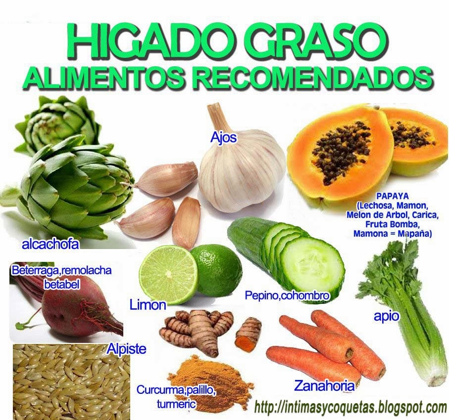 Melbio cartagena y murcia para mantener el h gado sano alimentos recomendaciones y consejos - Mejores alimentos para el higado ...