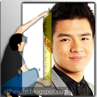 Akihiro Blanco Height - How Tall