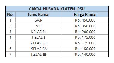 Biaya RS Cakra Husada Klaten