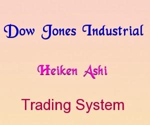 Dow Jones Heiken Ashi Trading System