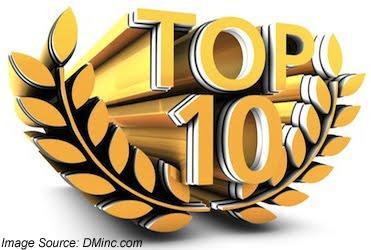 Expat Forever dans le TOP 10 des blog d'expatriées