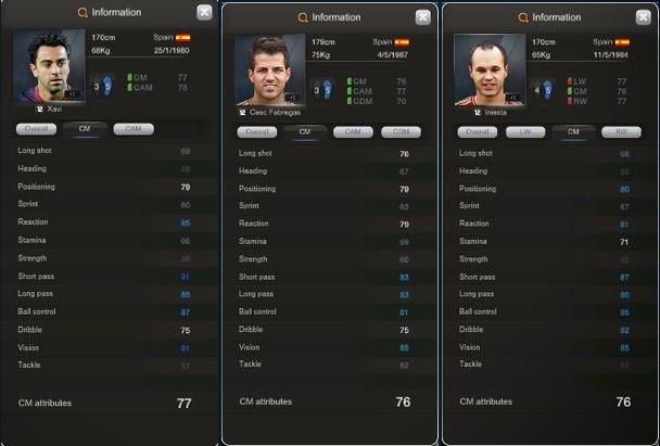 Strategi Tiki Taka FIFA Online 3