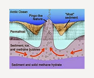 geology of seabed methane