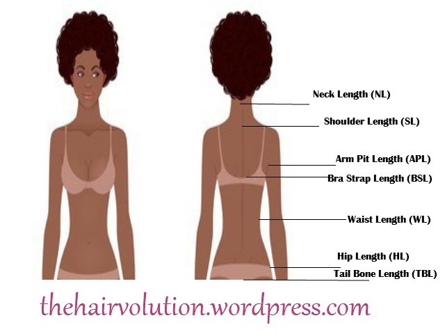 What Does Your Hair Length Say About You