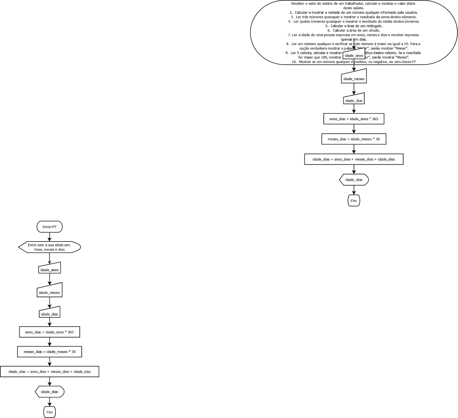 aprendendo algoritmos  fluxograma
