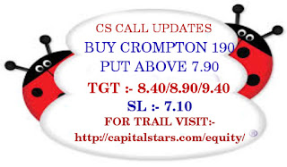 equity tps, Equity Trading tips, Share market Live calls, Share tips, Stock trading Tips,