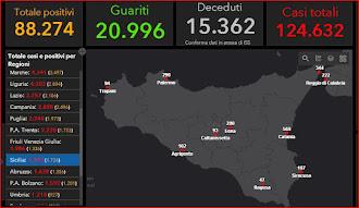 COVID-19 Italia - Monitoraggio 4 Aprile