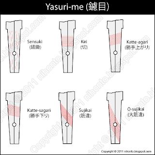 Yasuri-me en nakago